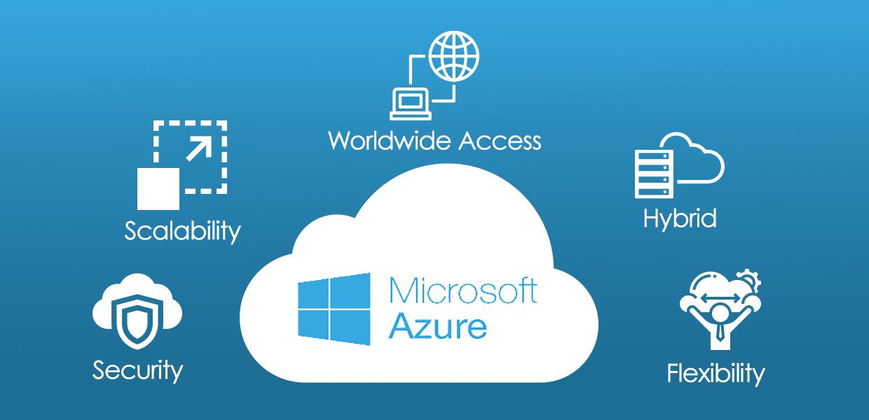 Imagen con las funcionalidades de la nube Azure.