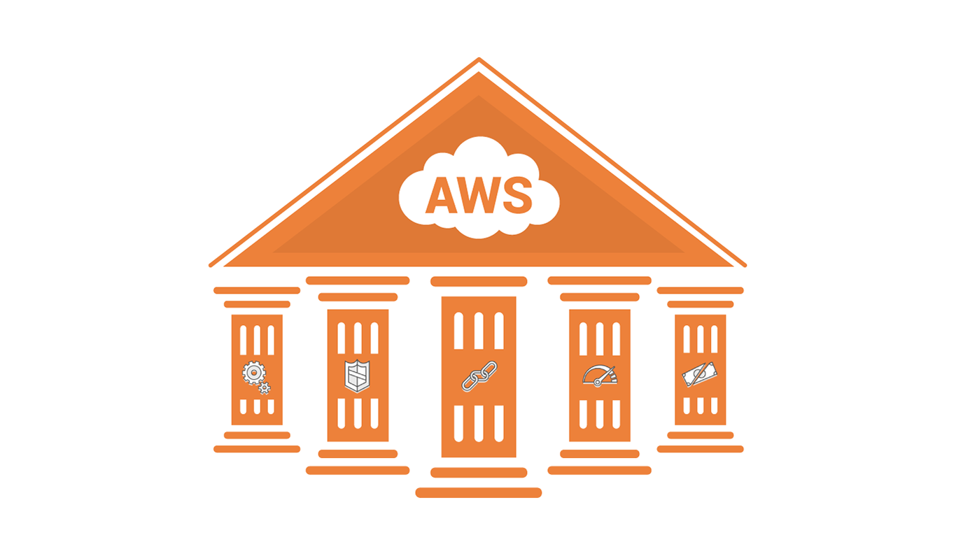 AWS Well Architected Framework