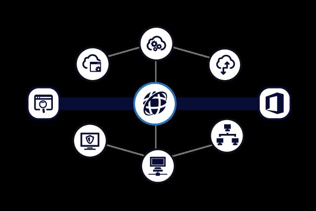 servicios de partners en amazon web services méxico