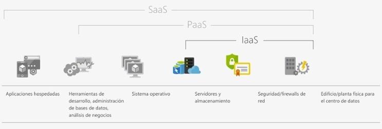 Diagrama Infraestructura Segura iNBest AWS México