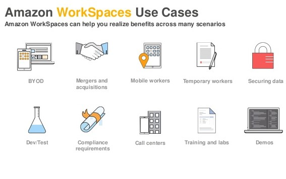 workspaces5